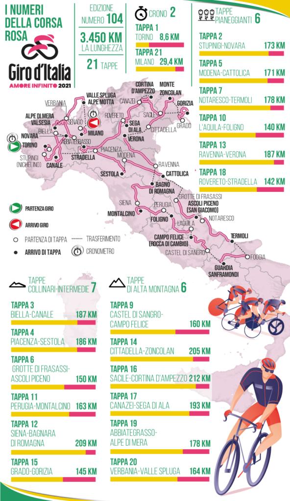 La mappa del percorso e tutte le tappe del Giro d'Italia 2021.