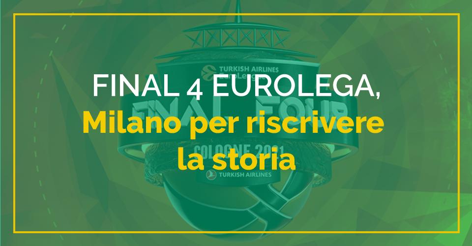 Preview final four eurolega 2021
