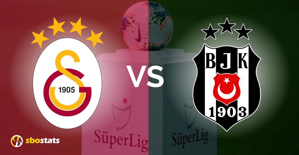 Galatasaray – Besiktas, la statistica di Sbostats