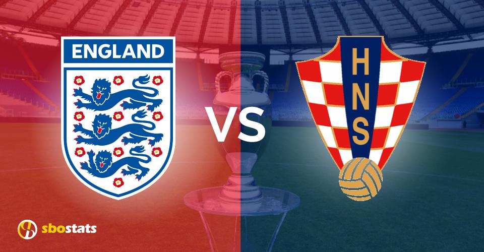 Euro 2021, la preview di Sbostats su Inghilterra – Croazia