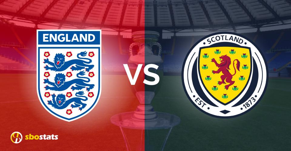 Euro 2021, la preview di Sbostats su Inghilterra – Scozia
