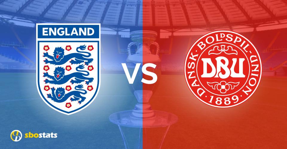 Euro 2021, la preview di Sbostats su Inghilterra – Danimarca